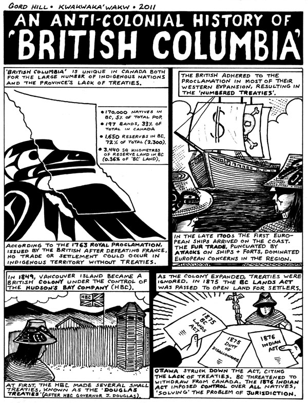an introduction to the history of english colonies Introduction: what is imperialism throughout world history good examples of this type of control include british rule of the colonies in america before.